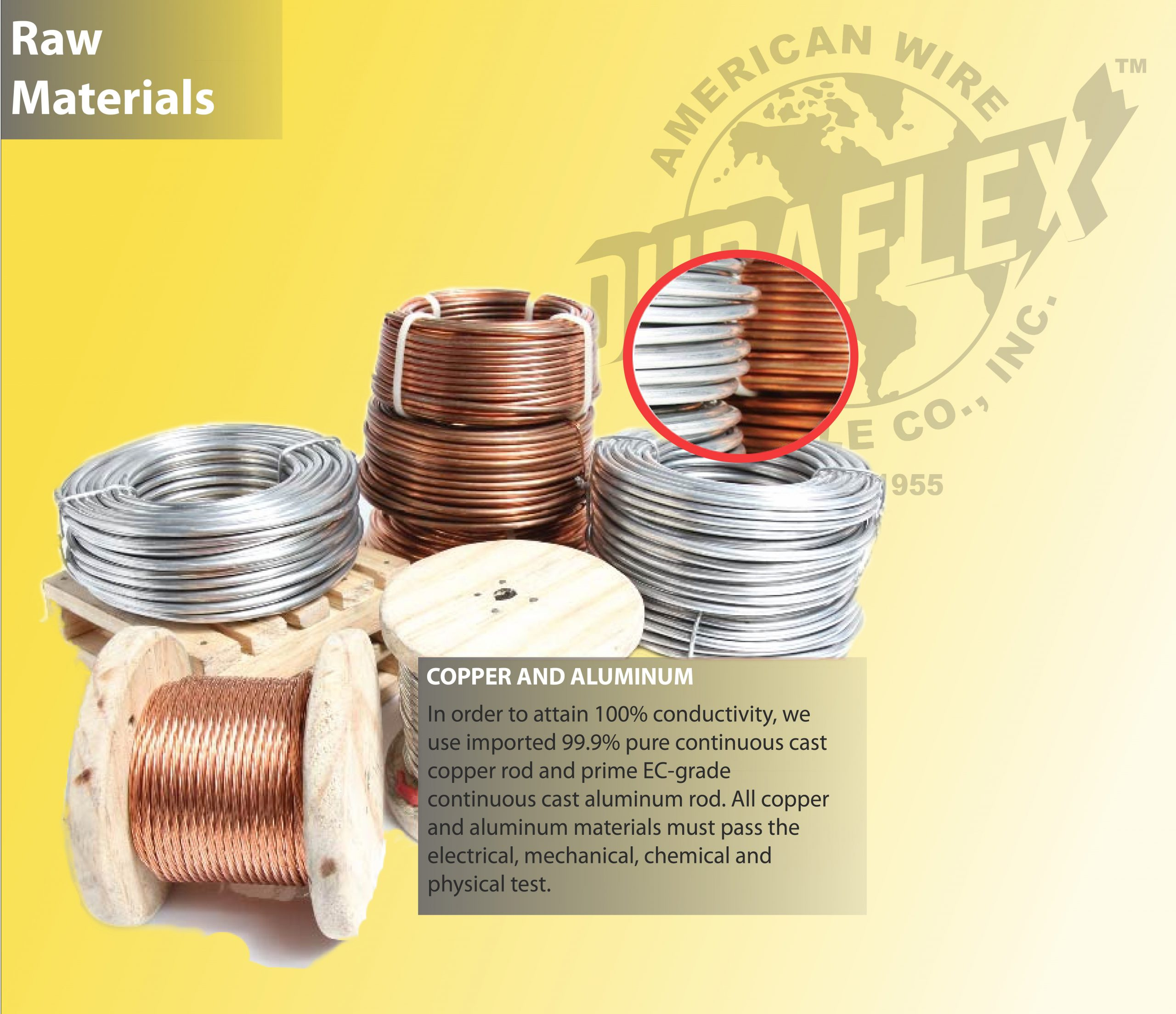 Raw Materials Copper and aluminum